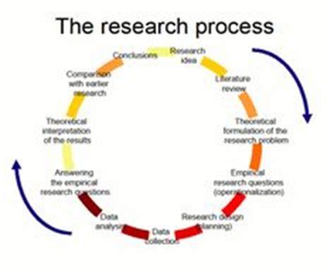 Example methodology chapter dissertation